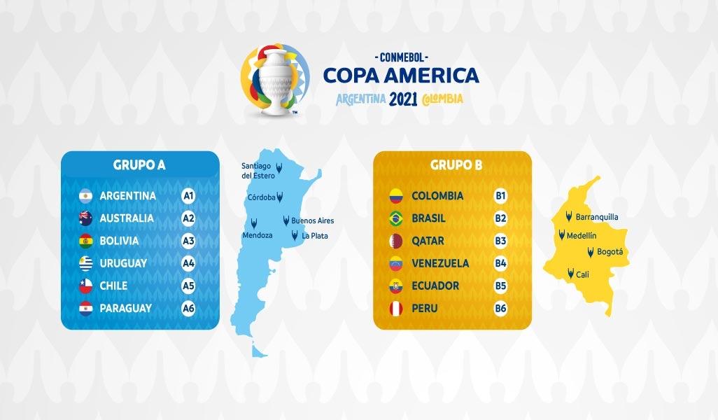 Nuovo calendario (e regole) per la Copa America 2021 - calcioargentino.it