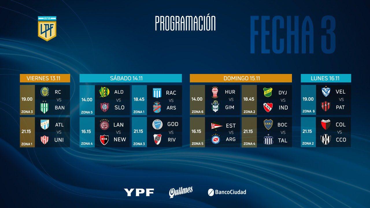Come si preparano le 5 grandi d'Argentina alla terza giornata di Copa Profesional
