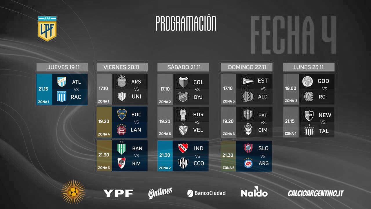 Racing, Boca, River, Independiente e San Lorenzo nella fecha 4 de la Copa Liga Profesional