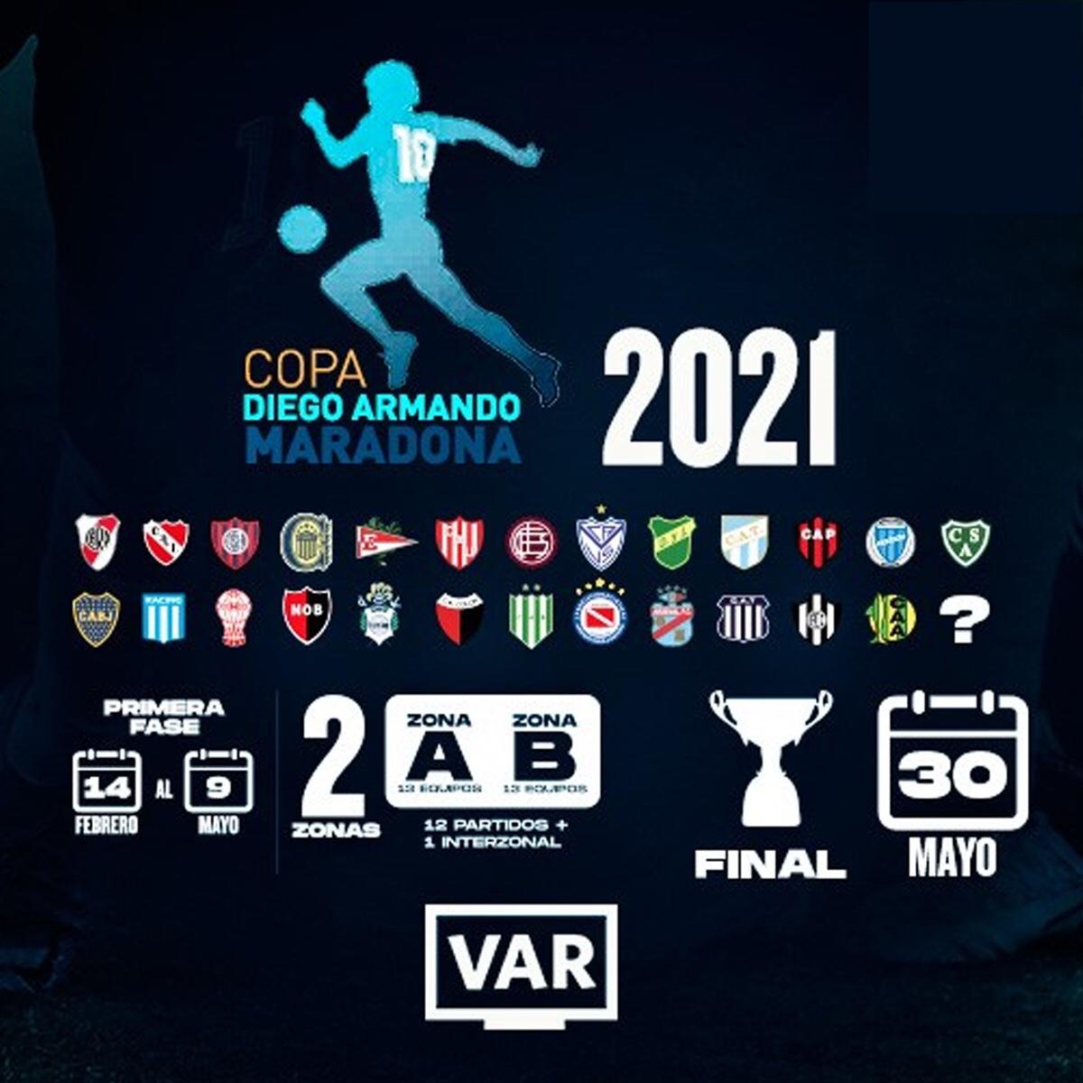 Ecco la nuova Copa de la Liga 2021. Col Var