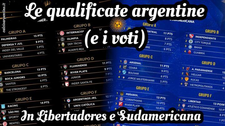 Le qualificate argentine (e i voti) in Libertadores e Sudamericana