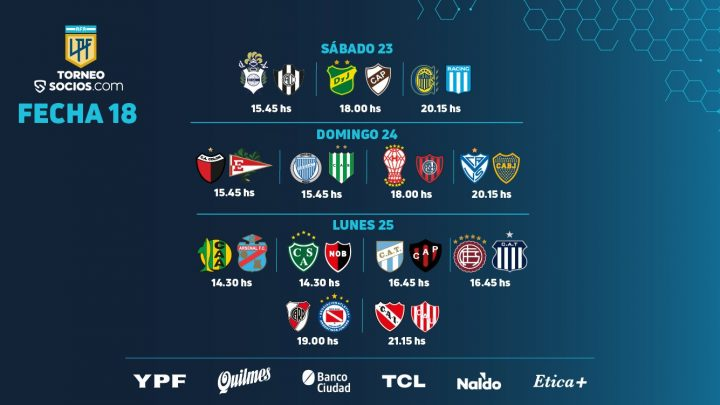 Il 18° turno di Primera Division